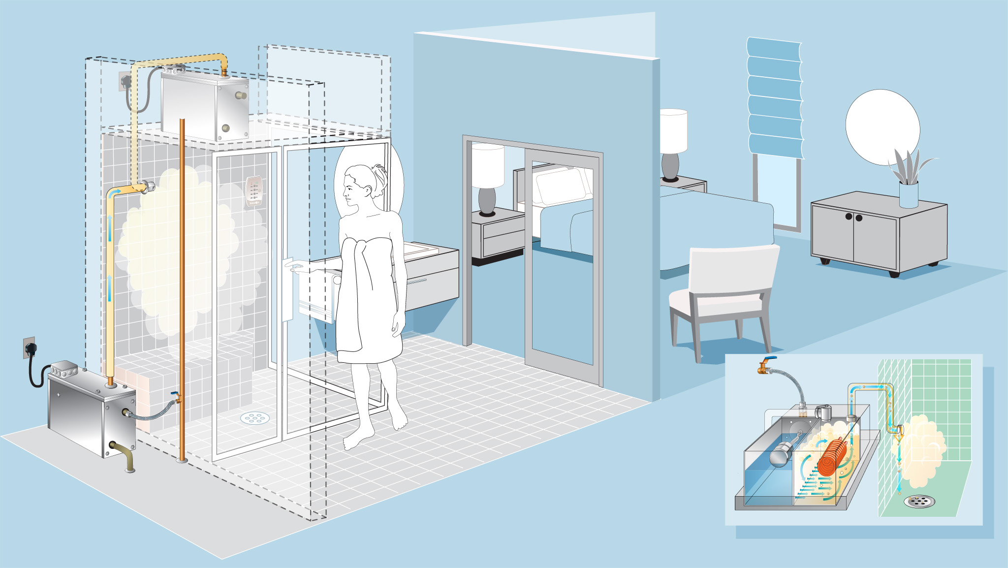 Technical illustration of steam room.