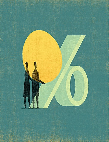 Percentage rates